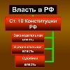 Органы власти в Сольвычегодске